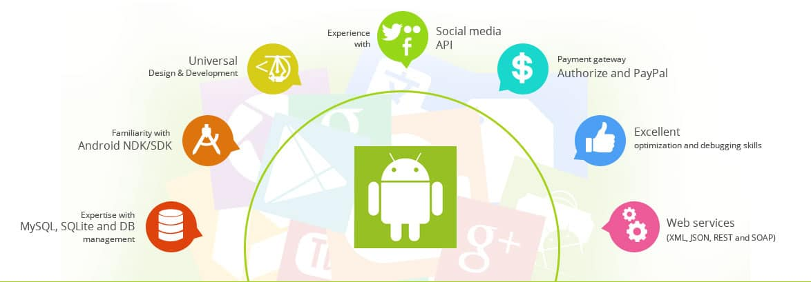 Android Mobile App Development - informatics