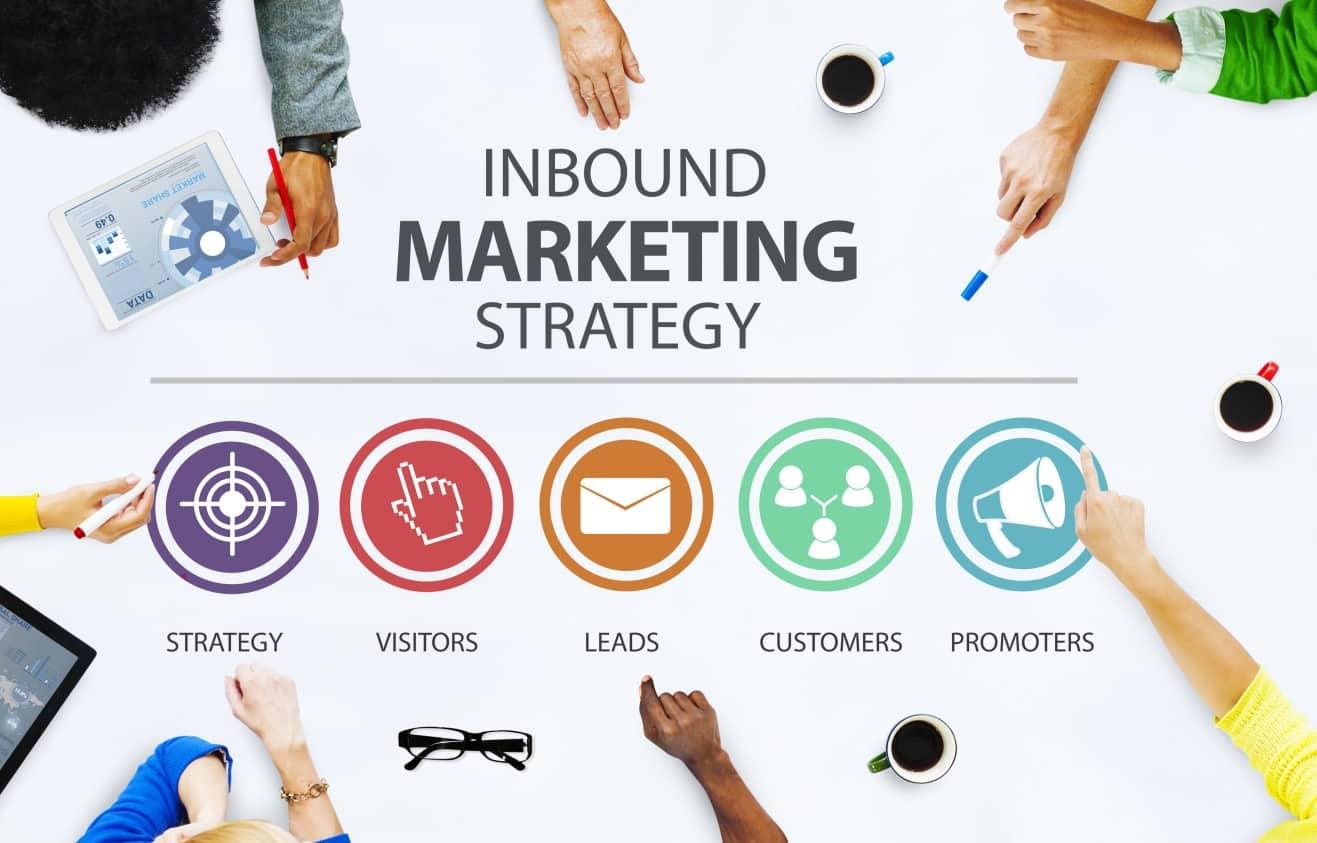 Social Media Marketing - informatics