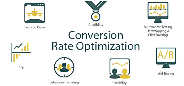 Conversion Rate Optimization - Informatics